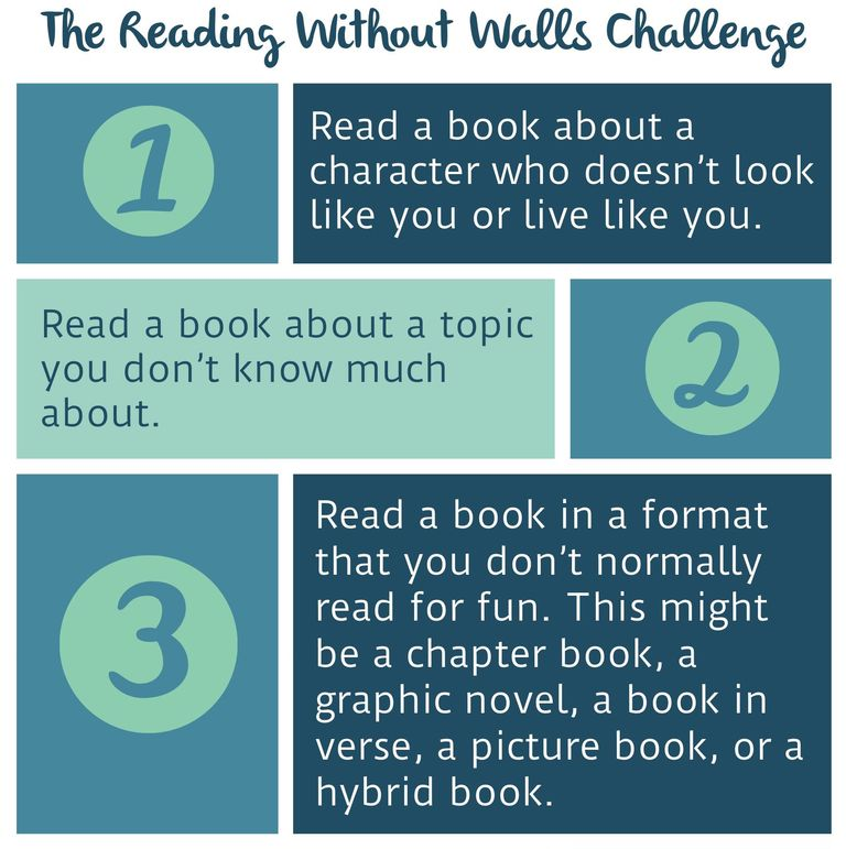 BHS Summer Reading Without Walls Challenge